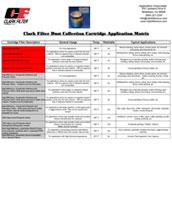 Application Matrix